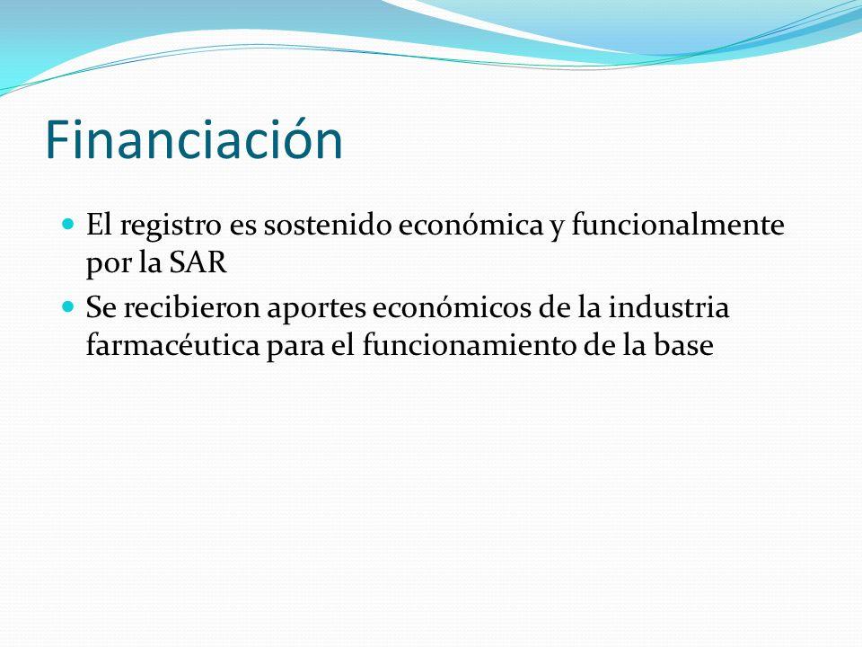 Financiación El registro es sostenido económica y funcionalmente por la SAR Se recibieron aportes económicos de la industria farmacéutica para el func