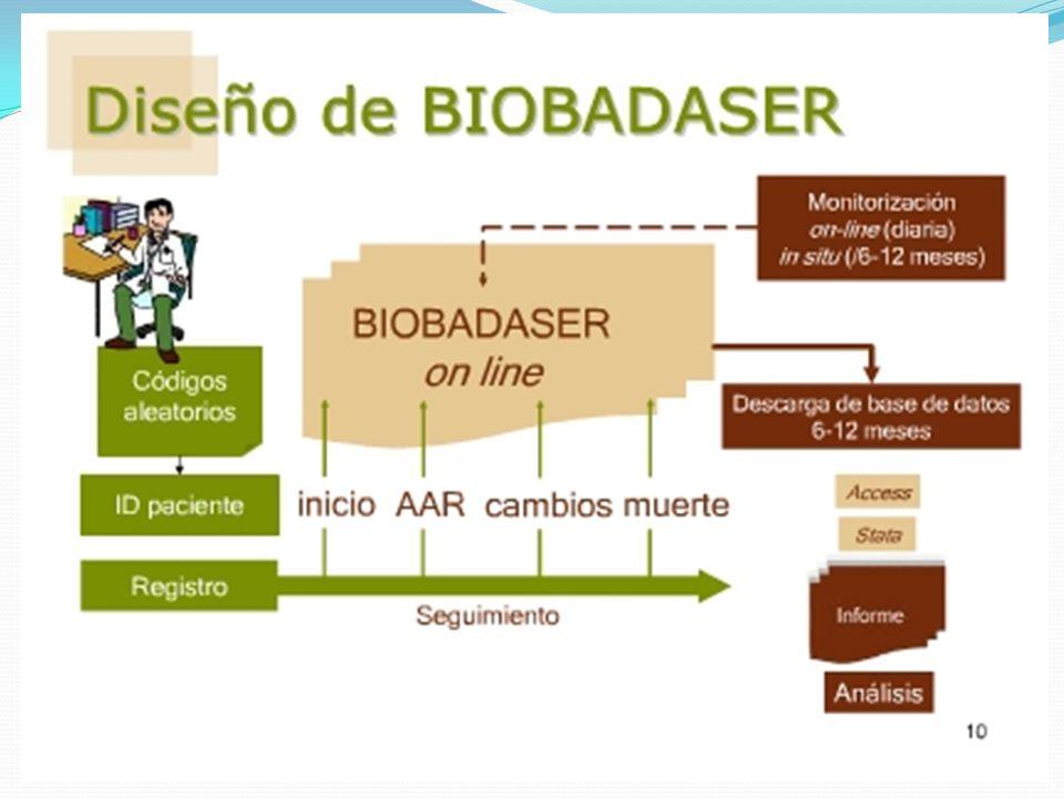 BIOBADASAR 39 Centros incorporaron pacientes: CABA: CEIM, Htal C.