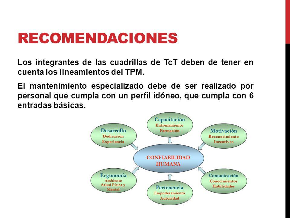 RECOMENDACIONES Los integrantes de las cuadrillas de TcT deben de tener en cuenta los lineamientos del TPM.