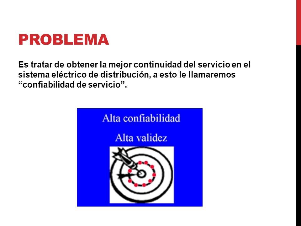 PROBLEMA Es tratar de obtener la mejor continuidad del servicio en el sistema eléctrico de distribución, a esto le llamaremos confiabilidad de servicio.
