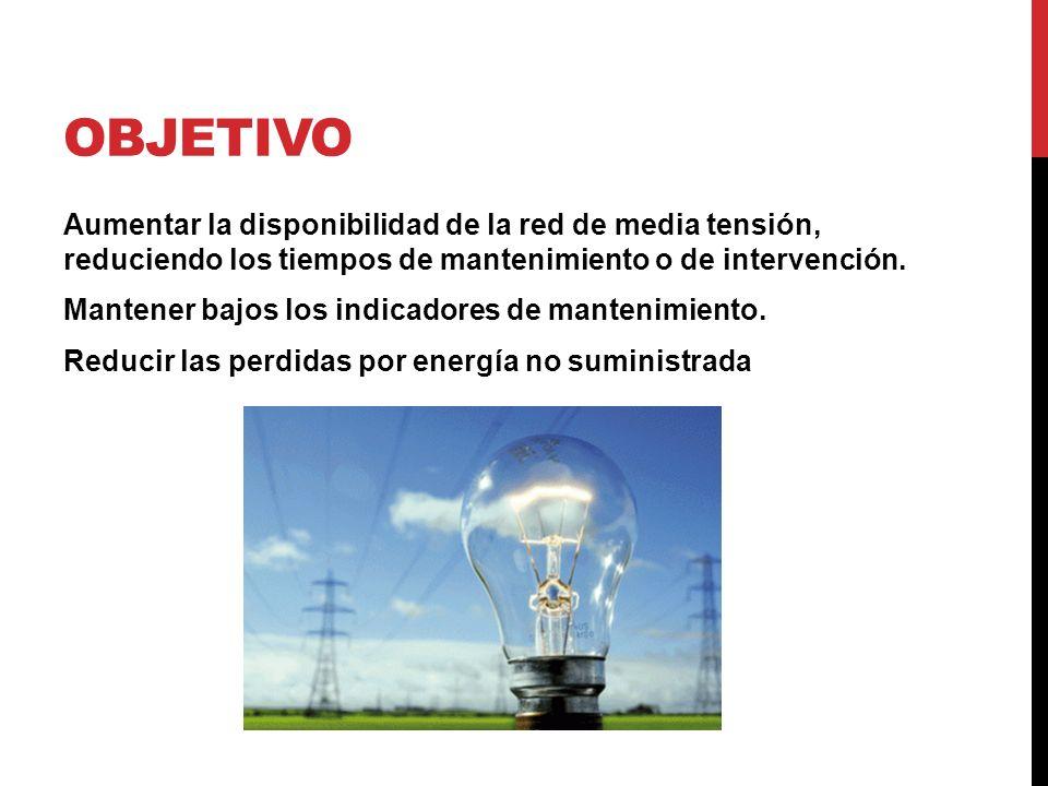 OBJETIVO Aumentar la disponibilidad de la red de media tensión, reduciendo los tiempos de mantenimiento o de intervención.
