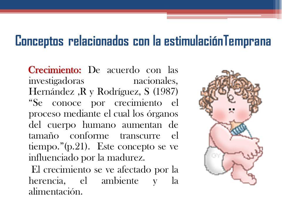 Conceptos relacionados con la estimulación Temprana M.Ed. Rocío Deliyore Vega