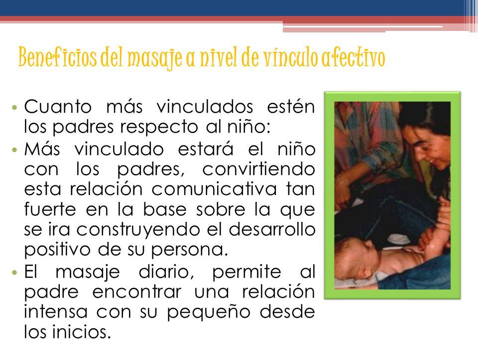 Beneficios del masaje infantil a nivel fisiológico Sistema circulatorio: A mayor aporte de oxígeno mayor limpieza de la sangre. Sistema linfático: Ayu