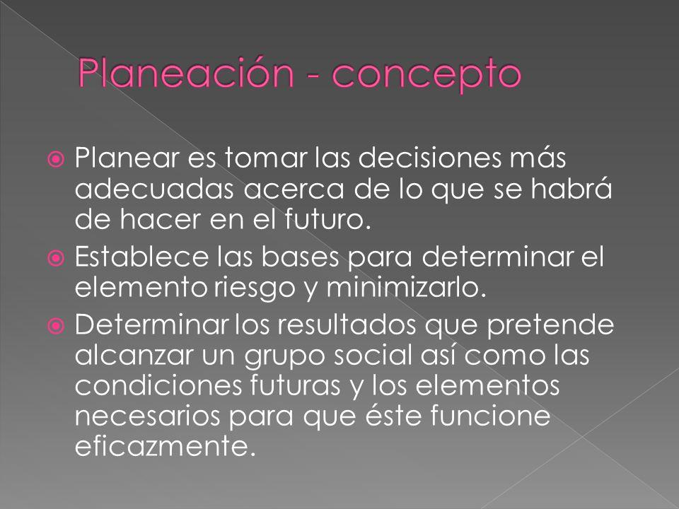 Planear es tomar las decisiones más adecuadas acerca de lo que se habrá de hacer en el futuro.