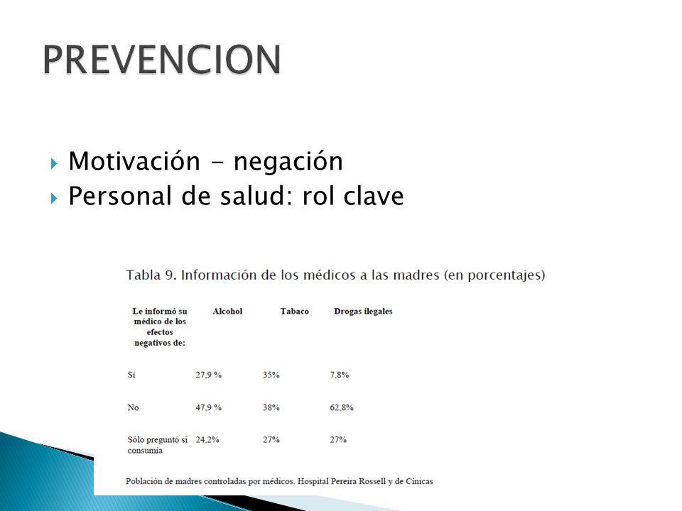 Motivación - negación Personal de salud: rol clave