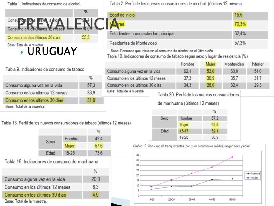 DESARROLLO DEL NIÑO ¿ALTERACIÓN INTELECTUAL.