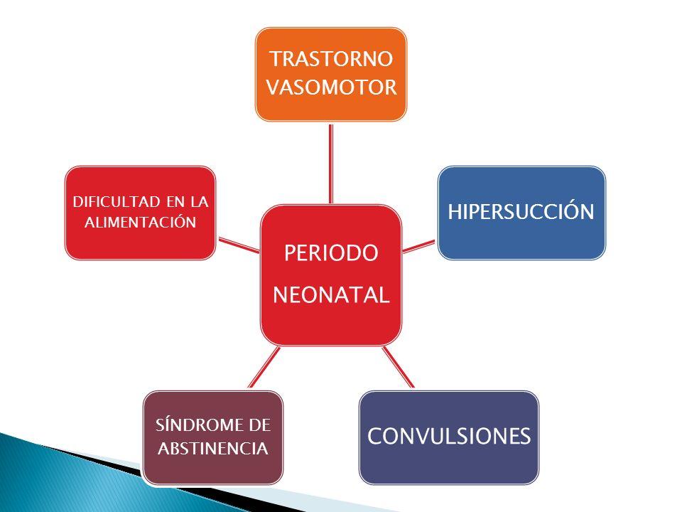 PERIODO NEONATAL TRASTORNO VASOMOTOR HIPERSUCCIÓN CONVULSIONES SÍNDROME DE ABSTINENCIA DIFICULTAD EN LA ALIMENTACIÓN