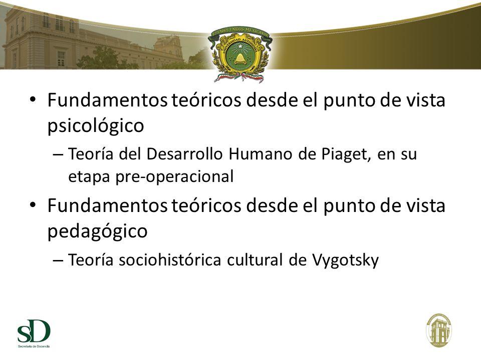 Fundamentos teóricos desde el punto de vista psicológico – Teoría del Desarrollo Humano de Piaget, en su etapa pre-operacional Fundamentos teóricos desde el punto de vista pedagógico – Teoría sociohistórica cultural de Vygotsky