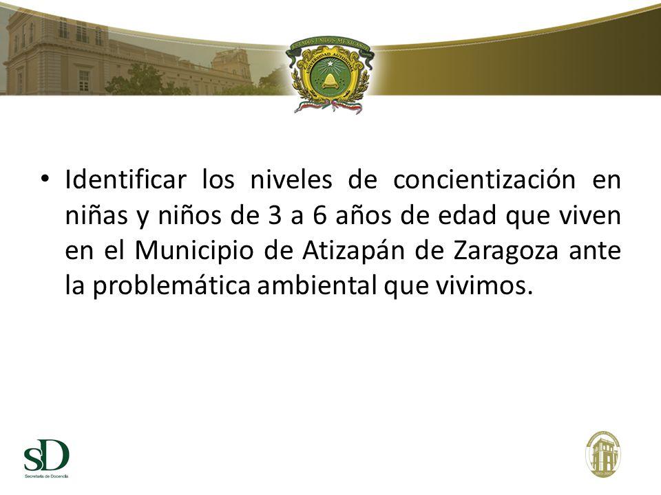 Identificar los niveles de concientización en niñas y niños de 3 a 6 años de edad que viven en el Municipio de Atizapán de Zaragoza ante la problemáti