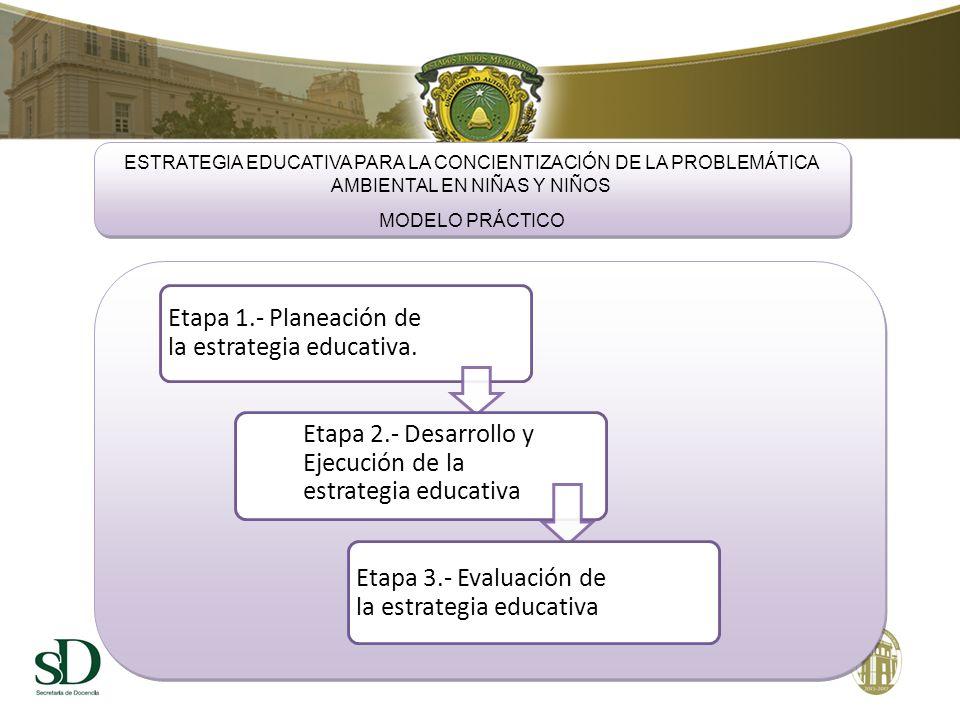ESTRATEGIA EDUCATIVA PARA LA CONCIENTIZACIÓN DE LA PROBLEMÁTICA AMBIENTAL EN NIÑAS Y NIÑOS MODELO PRÁCTICO ESTRATEGIA EDUCATIVA PARA LA CONCIENTIZACIÓN DE LA PROBLEMÁTICA AMBIENTAL EN NIÑAS Y NIÑOS MODELO PRÁCTICO Etapa 1.- Planeación de la estrategia educativa.