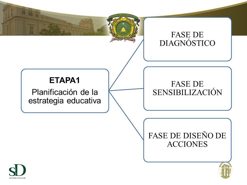 ETAPA1 Planificación de la estrategia educativa FASE DE SENSIBILIZACIÓN FASE DE DISEÑO DE ACCIONES FASE DE DIAGNÓSTICO