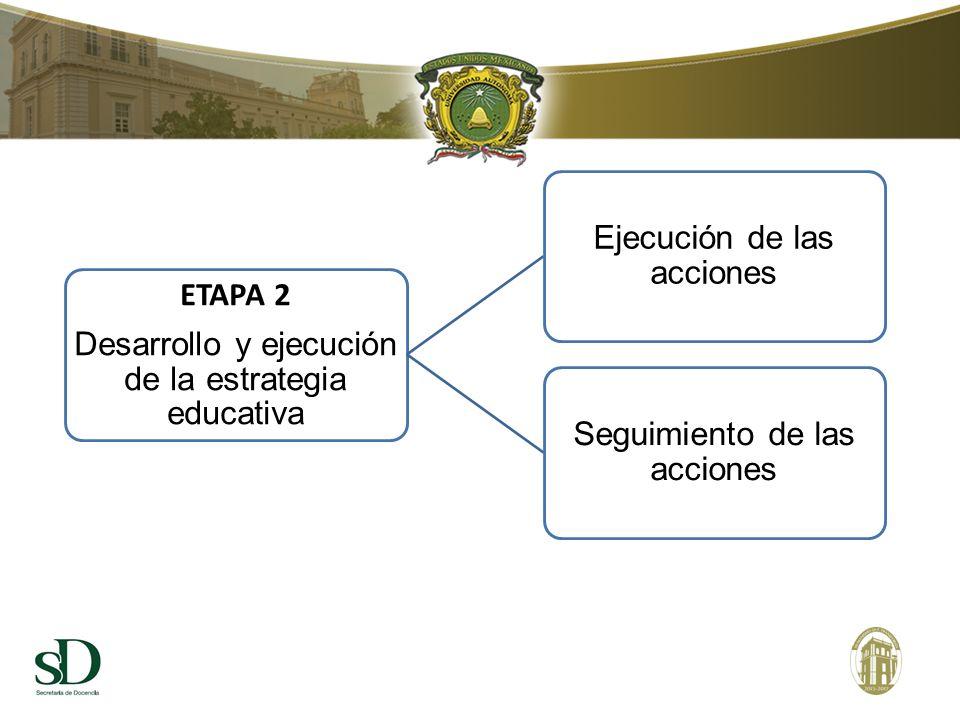 ETAPA 2 Desarrollo y ejecución de la estrategia educativa Ejecución de las acciones Seguimiento de las acciones