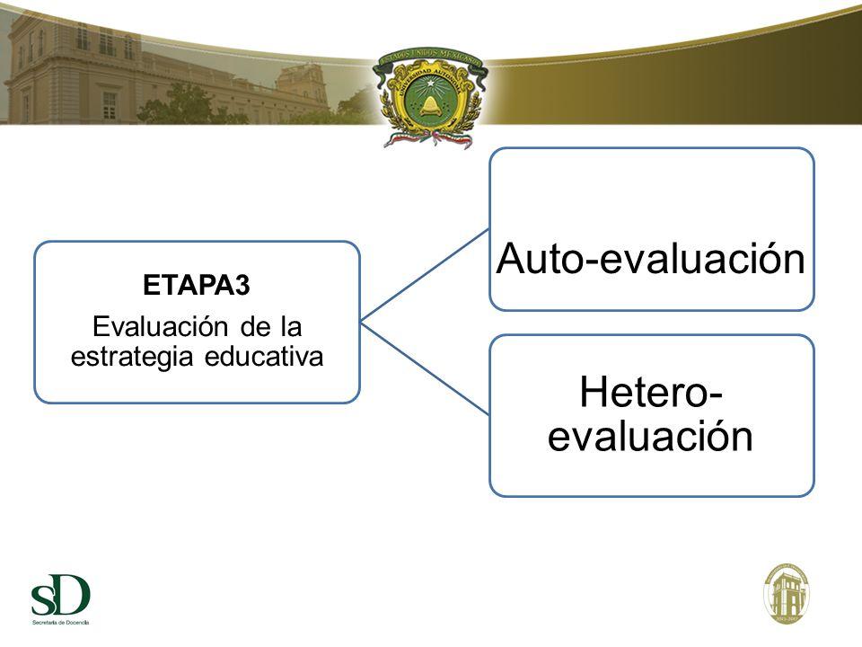 ETAPA3 Evaluación de la estrategia educativa Auto-evaluación Hetero- evaluación