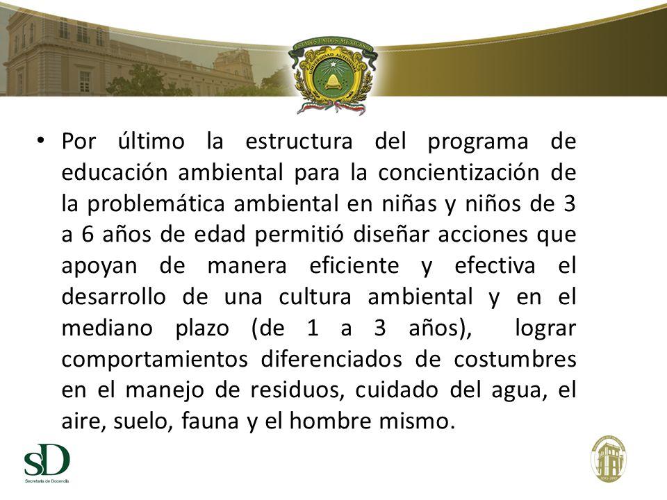 Por último la estructura del programa de educación ambiental para la concientización de la problemática ambiental en niñas y niños de 3 a 6 años de ed