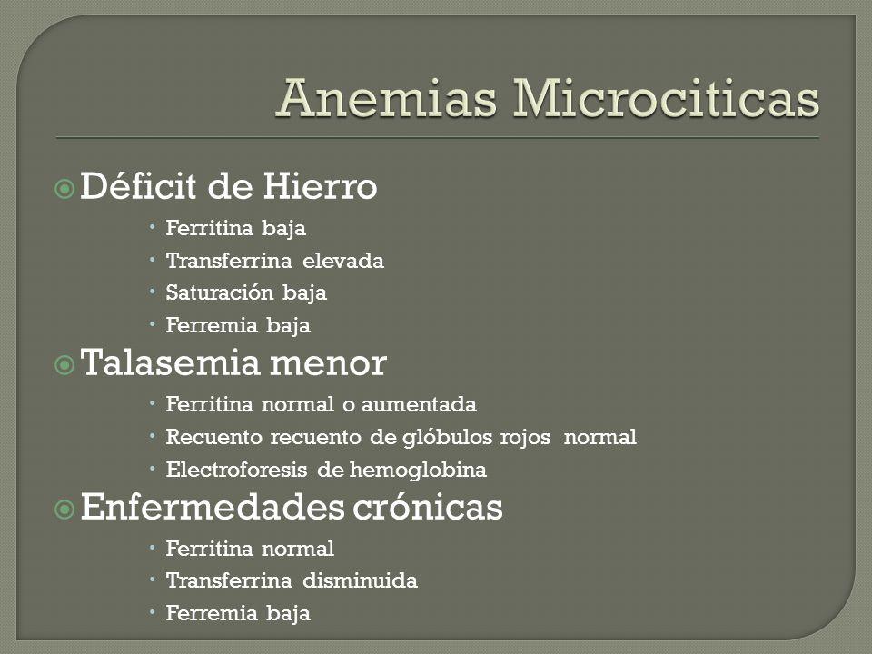 Déficit de Hierro Ferritina baja Transferrina elevada Saturación baja Ferremia baja Talasemia menor Ferritina normal o aumentada Recuento recuento de