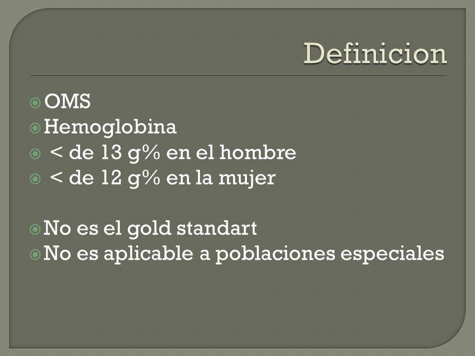 OMS Hemoglobina < de 13 g% en el hombre < de 12 g% en la mujer No es el gold standart No es aplicable a poblaciones especiales