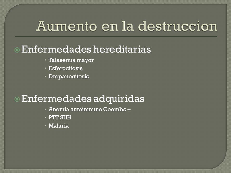 Enfermedades hereditarias Talasemia mayor Esferocitosis Drepanocitosis Enfermedades adquiridas Anemia autoinmune Coombs + PTT-SUH Malaria
