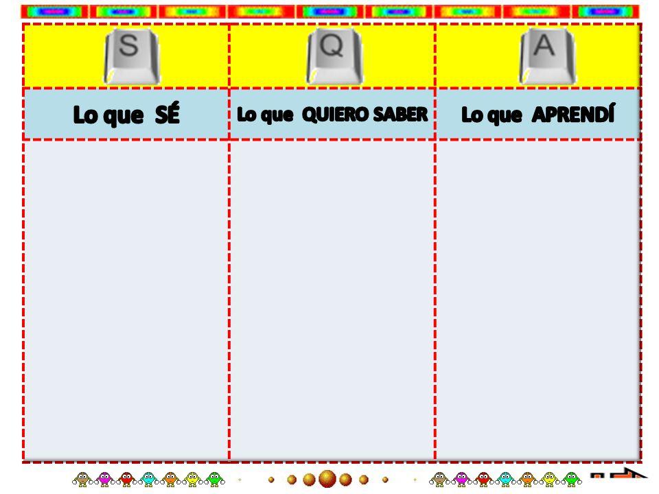 ANÁLISIS DEL VIDEO ANÁLISIS DEL VIDEO MILPILLAS ¿Qué hace el docente en un día de clases.