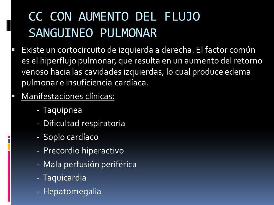 CC CON AUMENTO DEL FLUJO SANGUINEO PULMONAR Existe un cortocircuito de izquierda a derecha. El factor común es el hiperflujo pulmonar, que resulta en