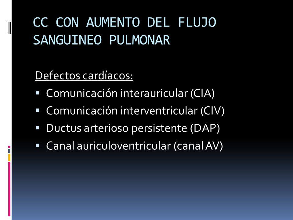 Defectos cardíacos: Comunicación interauricular (CIA) Comunicación interventricular (CIV) Ductus arterioso persistente (DAP) Canal auriculoventricular
