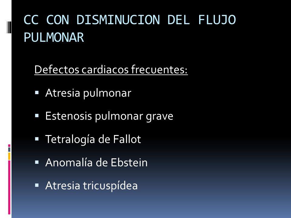 CC CON DISMINUCION DEL FLUJO PULMONAR Defectos cardiacos frecuentes: Atresia pulmonar Estenosis pulmonar grave Tetralogía de Fallot Anomalía de Ebstei