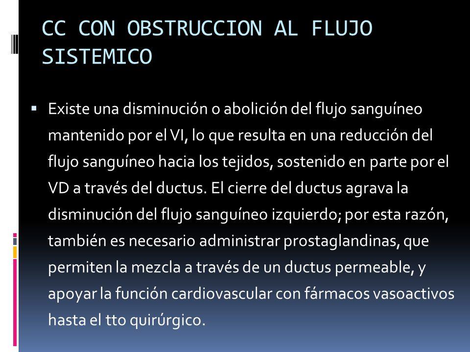 CC CON OBSTRUCCION AL FLUJO SISTEMICO Existe una disminución o abolición del flujo sanguíneo mantenido por el VI, lo que resulta en una reducción del