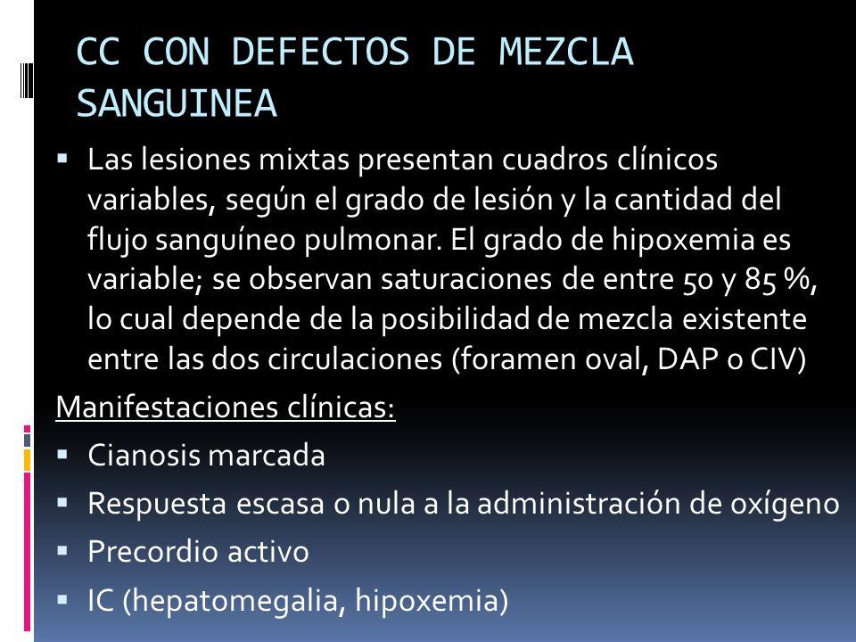 CC CON DEFECTOS DE MEZCLA SANGUINEA Las lesiones mixtas presentan cuadros clínicos variables, según el grado de lesión y la cantidad del flujo sanguín