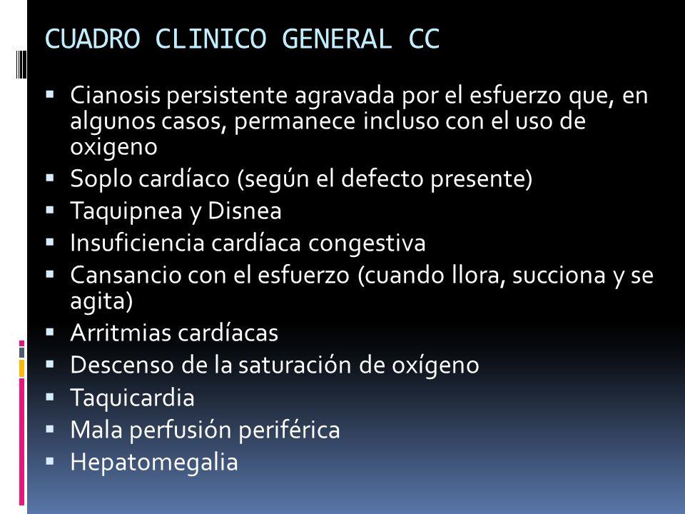CUADRO CLINICO GENERAL CC Cianosis persistente agravada por el esfuerzo que, en algunos casos, permanece incluso con el uso de oxigeno Soplo cardíaco