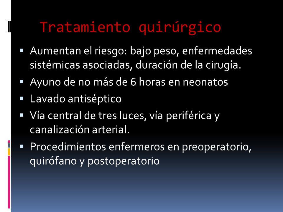 Tratamiento quirúrgico Aumentan el riesgo: bajo peso, enfermedades sistémicas asociadas, duración de la cirugía. Ayuno de no más de 6 horas en neonato