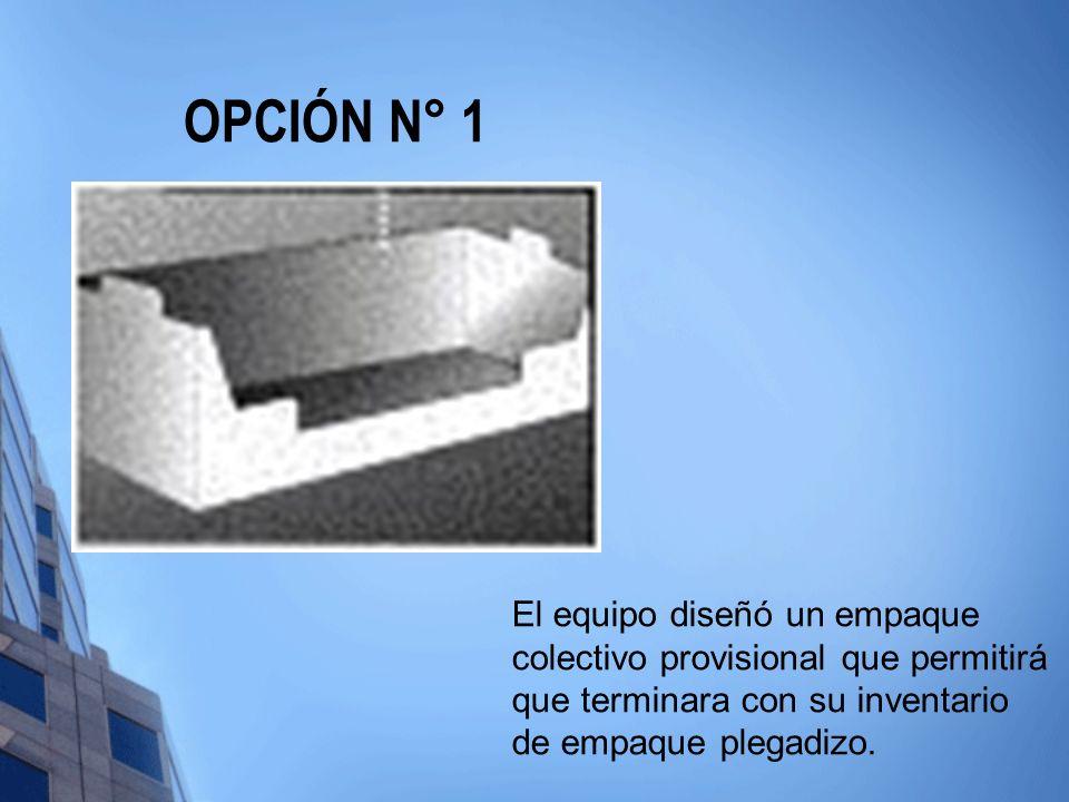 OPCIÓN N° 1 El equipo diseñó un empaque colectivo provisional que permitirá que terminara con su inventario de empaque plegadizo.