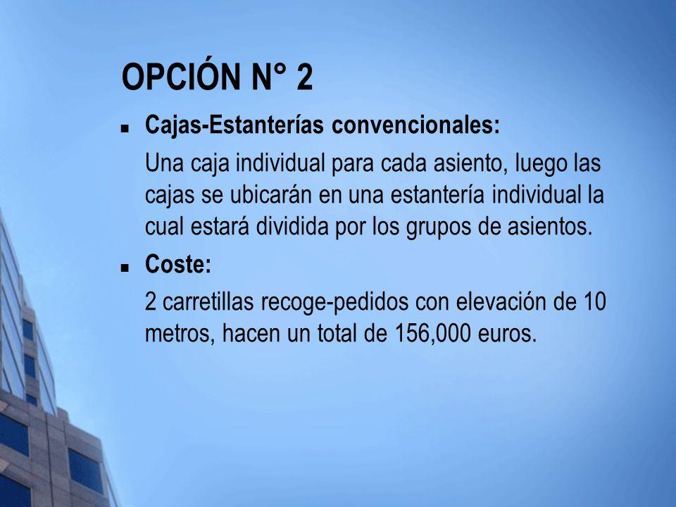 OPCIÓN N° 2 Cajas-Estanterías convencionales: Una caja individual para cada asiento, luego las cajas se ubicarán en una estantería individual la cual estará dividida por los grupos de asientos.