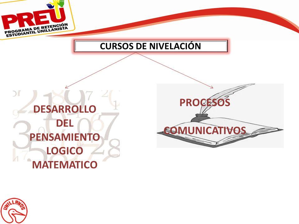 CURSOS DE NIVELACIÓN DESARROLLO DEL PENSAMIENTO LOGICO MATEMATICO PROCESOS COMUNICATIVOS