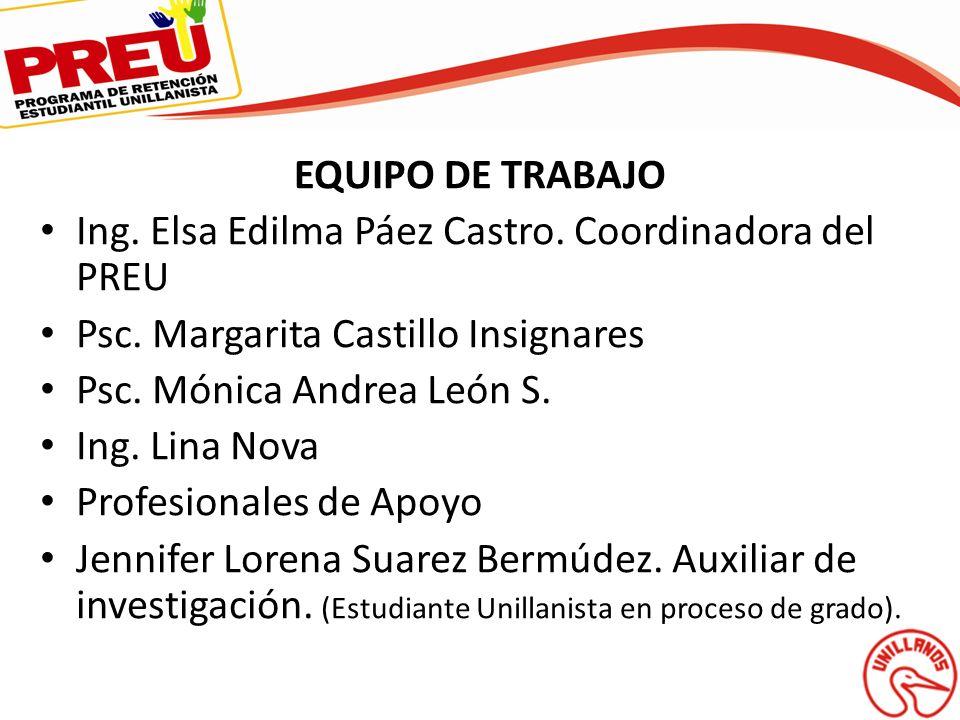 www.sisepreu.edu.co
