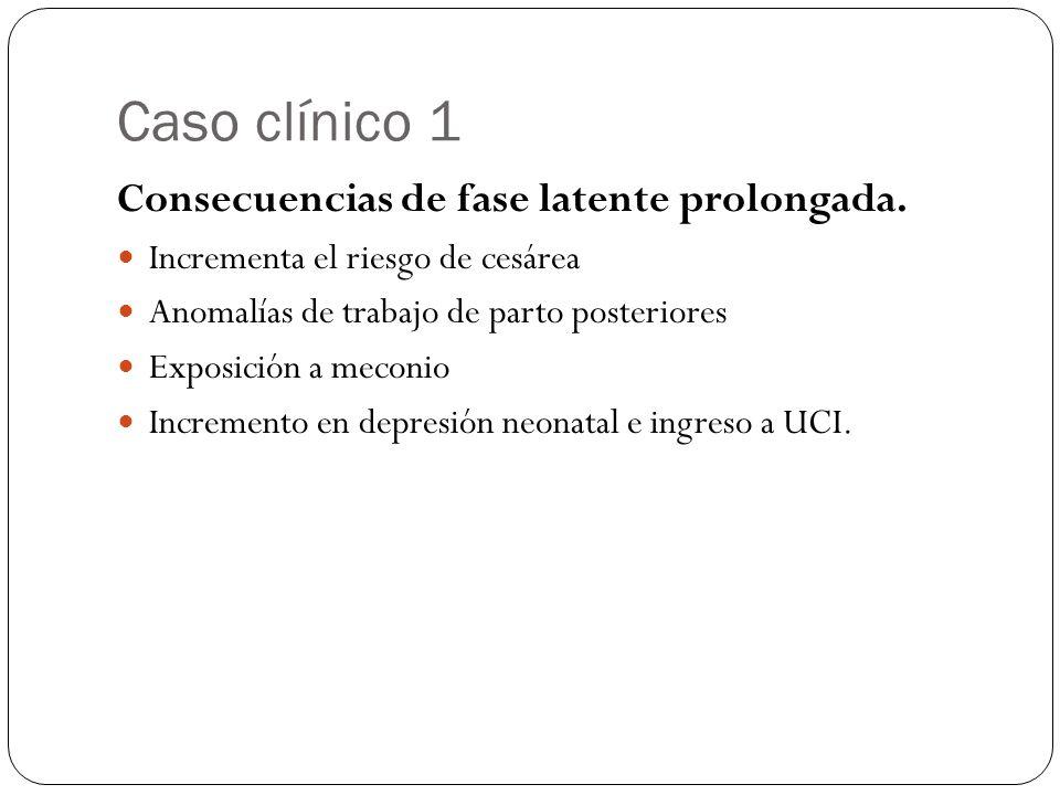 Caso clínico 1 Consecuencias de fase latente prolongada. Incrementa el riesgo de cesárea Anomalías de trabajo de parto posteriores Exposición a meconi