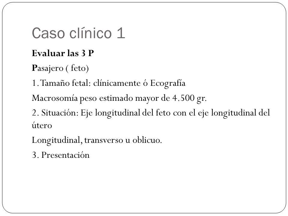 Caso clínico 1 Evaluar las 3 P Pasajero ( feto) 1. Tamaño fetal: clínicamente ó Ecografía Macrosomía peso estimado mayor de 4.500 gr. 2. Situación: Ej