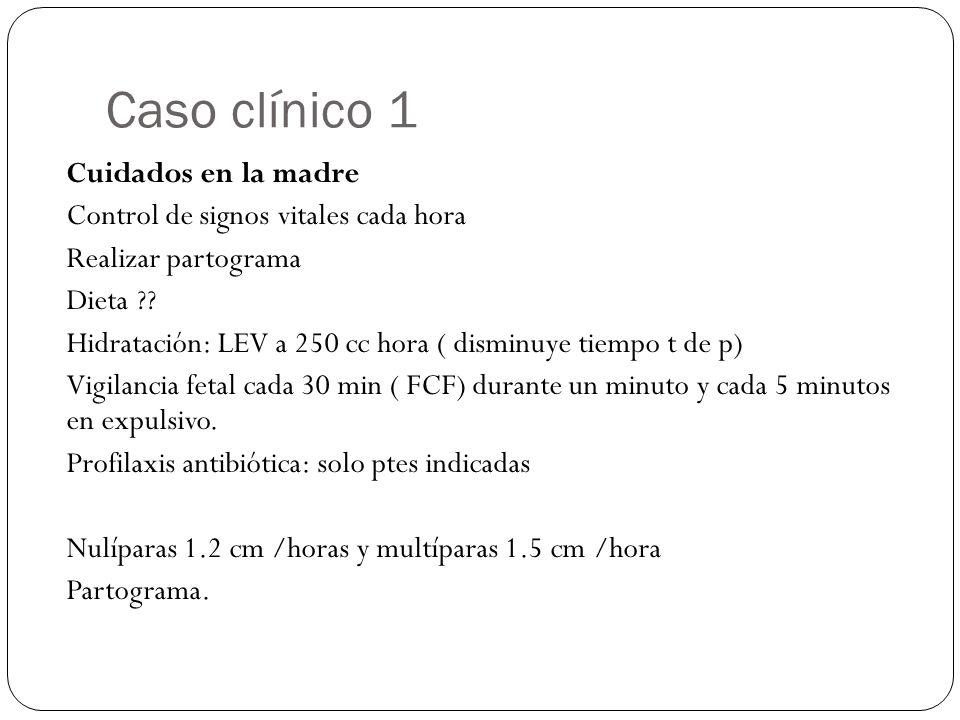 Caso clínico 1 Cuidados en la madre Control de signos vitales cada hora Realizar partograma Dieta ?? Hidratación: LEV a 250 cc hora ( disminuye tiempo