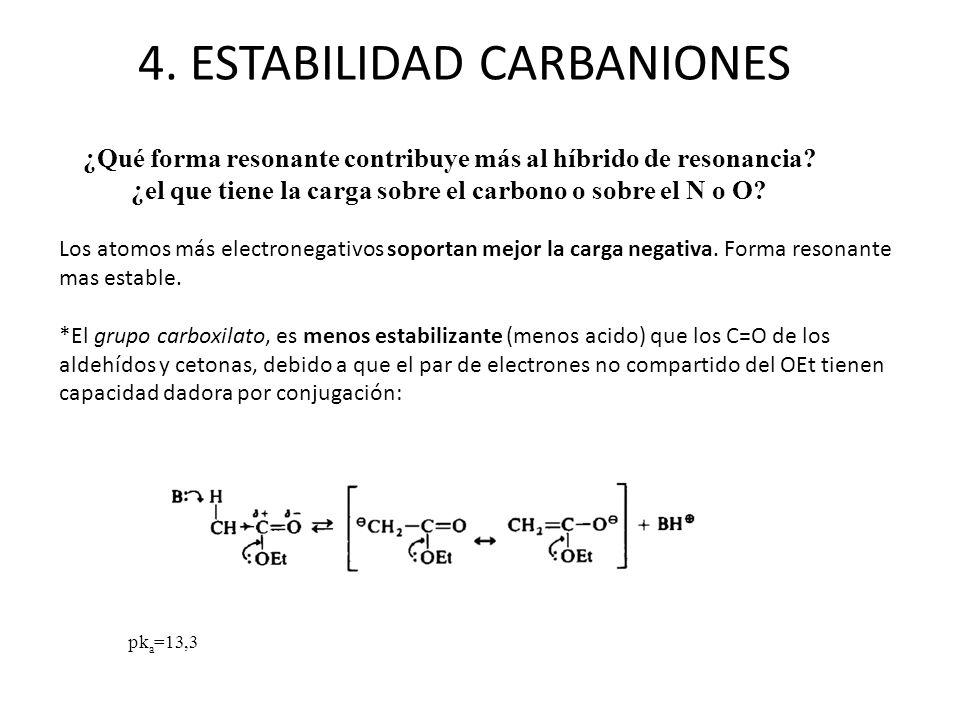 4. ESTABILIDAD CARBANIONES Los atomos más electronegativos soportan mejor la carga negativa. Forma resonante mas estable. *El grupo carboxilato, es me
