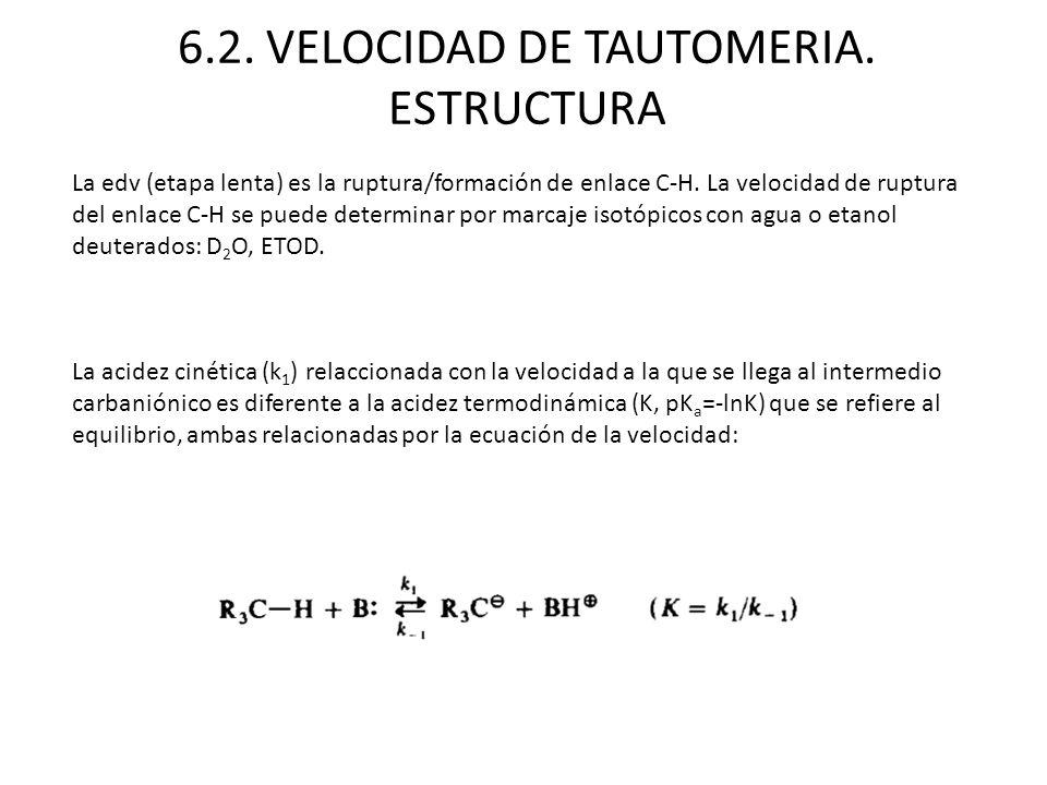 6.2. VELOCIDAD DE TAUTOMERIA. ESTRUCTURA La edv (etapa lenta) es la ruptura/formación de enlace C-H. La velocidad de ruptura del enlace C-H se puede d