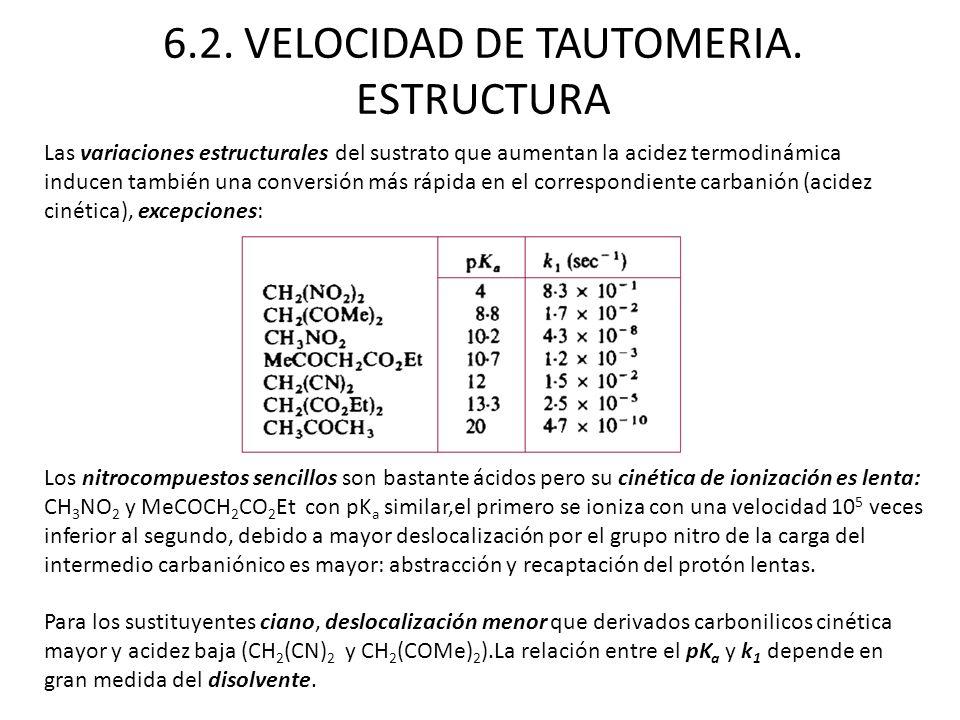 6.2. VELOCIDAD DE TAUTOMERIA. ESTRUCTURA Las variaciones estructurales del sustrato que aumentan la acidez termodinámica inducen también una conversió