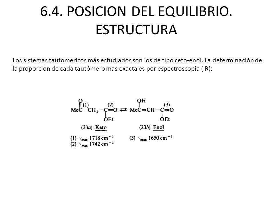 6.4. POSICION DEL EQUILIBRIO. ESTRUCTURA Los sistemas tautomericos más estudiados son los de tipo ceto-enol. La determinación de la proporción de cada