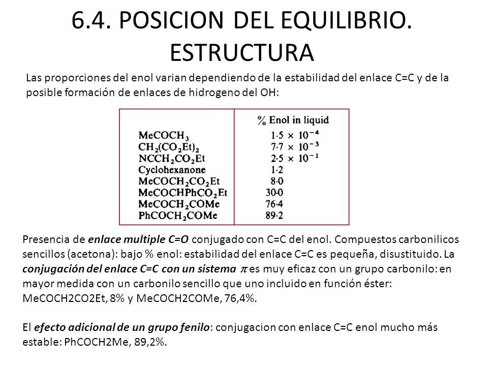 Las proporciones del enol varian dependiendo de la estabilidad del enlace C=C y de la posible formación de enlaces de hidrogeno del OH: 6.4. POSICION