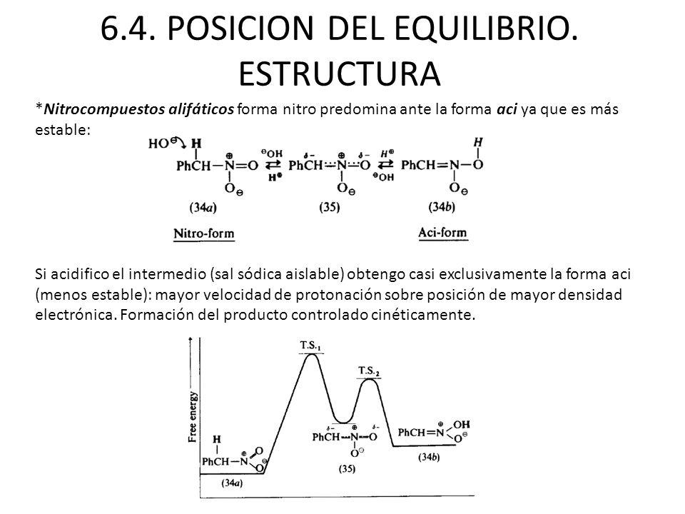 *Nitrocompuestos alifáticos forma nitro predomina ante la forma aci ya que es más estable: Si acidifico el intermedio (sal sódica aislable) obtengo ca