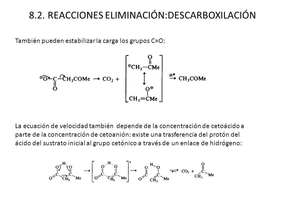 También pueden estabilizar la carga los grupos C=O: La ecuación de velocidad también depende de la concentración de cetoácido a parte de la concentrac