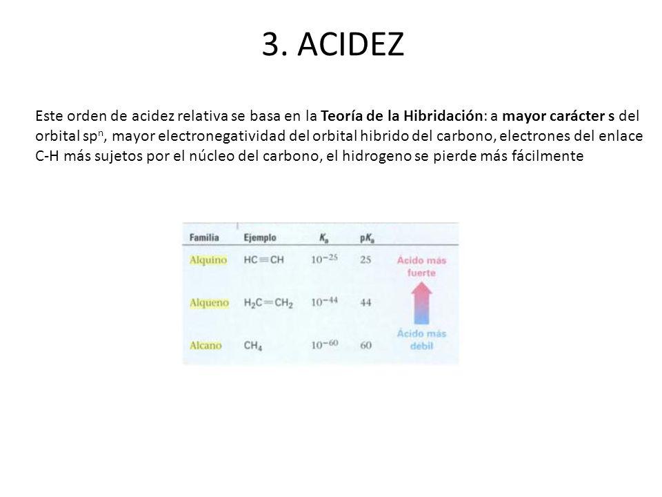 3. ACIDEZ Este orden de acidez relativa se basa en la Teoría de la Hibridación: a mayor carácter s del orbital sp n, mayor electronegatividad del orbi