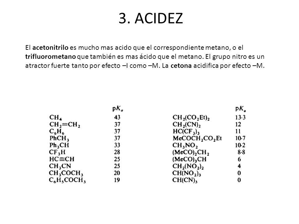 El acetonitrilo es mucho mas acido que el correspondiente metano, o el trifluorometano que también es mas ácido que el metano. El grupo nitro es un at