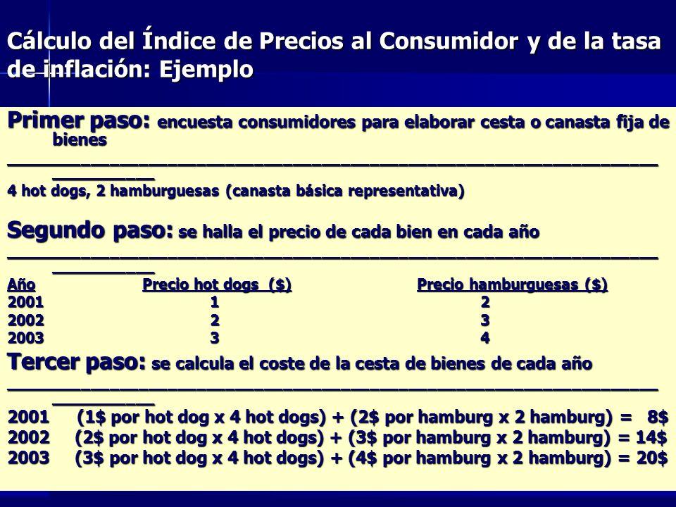Cálculo del Índice de Precios al Consumidor y de la tasa de inflación: Ejemplo Primer paso: encuesta consumidores para elaborar cesta o canasta fija d