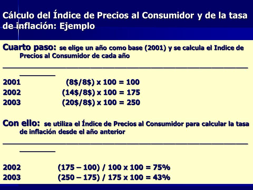 Cálculo del Índice de Precios al Consumidor y de la tasa de inflación: Ejemplo Cuarto paso: se elige un año como base (2001) y se calcula el Indice de