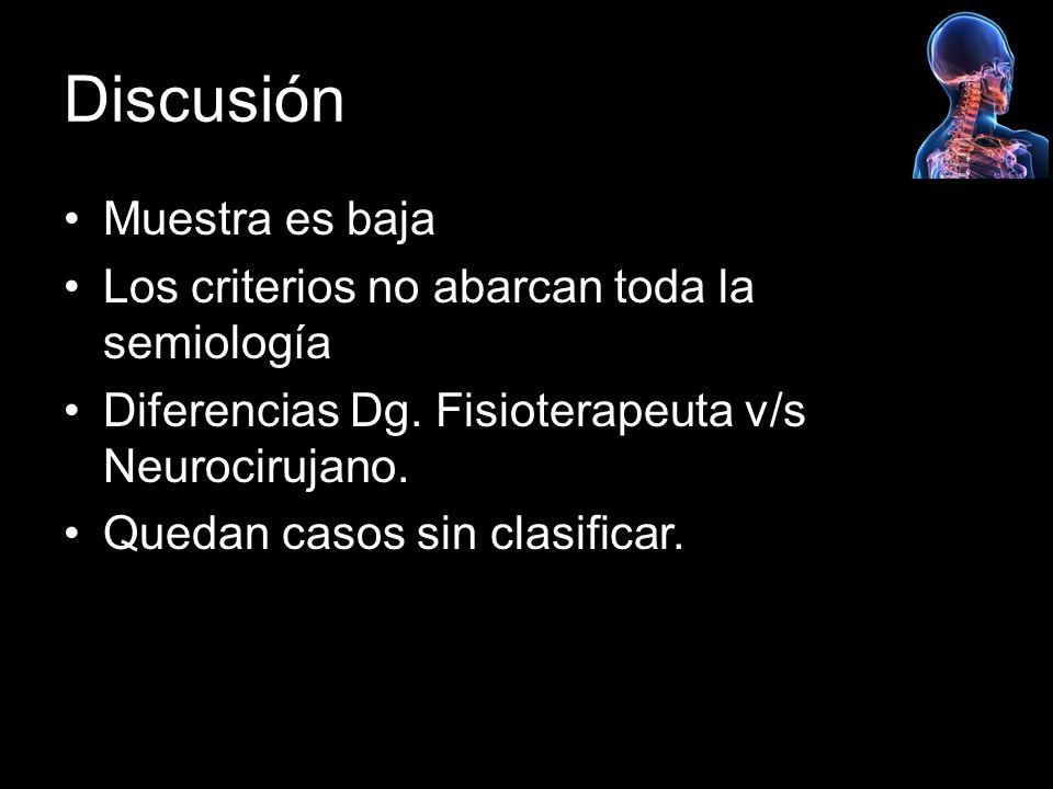 Discusión Muestra es baja Los criterios no abarcan toda la semiología Diferencias Dg. Fisioterapeuta v/s Neurocirujano. Quedan casos sin clasificar.