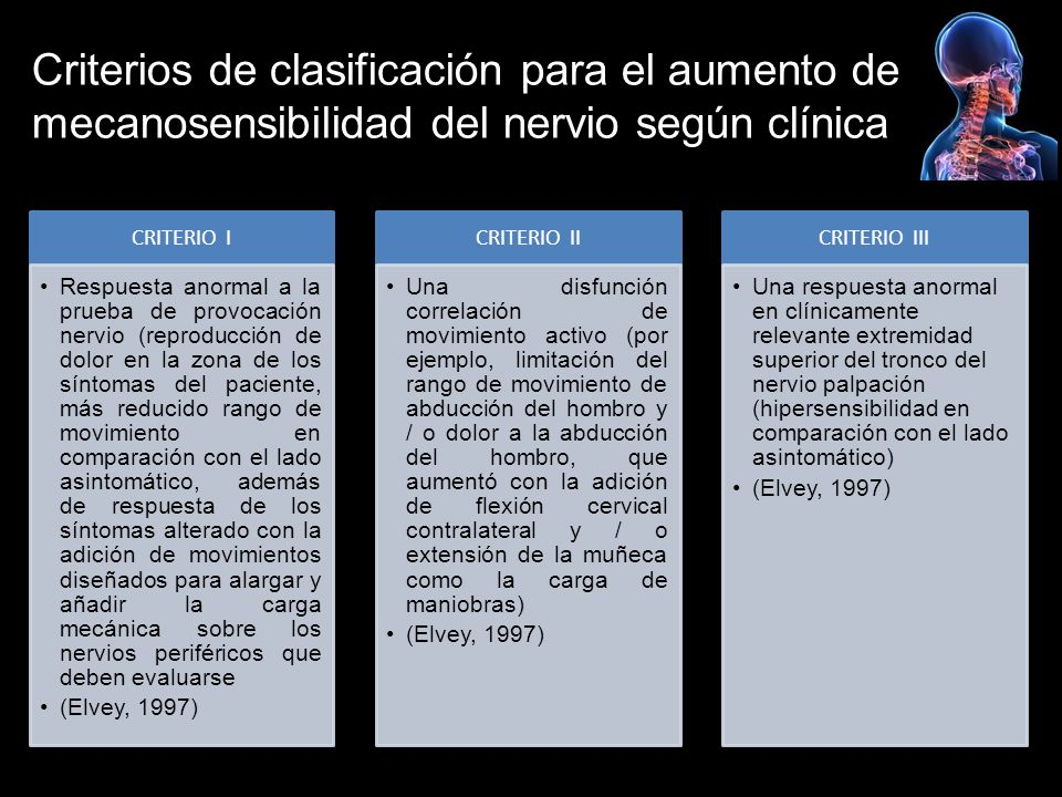 Criterios de clasificación para el aumento de mecanosensibilidad del nervio según clínica CRITERIO I Respuesta anormal a la prueba de provocación nervio (reproducción de dolor en la zona de los síntomas del paciente, más reducido rango de movimiento en comparación con el lado asintomático, además de respuesta de los síntomas alterado con la adición de movimientos diseñados para alargar y añadir la carga mecánica sobre los nervios periféricos que deben evaluarse (Elvey, 1997) CRITERIO II Una disfunción correlación de movimiento activo (por ejemplo, limitación del rango de movimiento de abducción del hombro y / o dolor a la abducción del hombro, que aumentó con la adición de flexión cervical contralateral y / o extensión de la muñeca como la carga de maniobras) (Elvey, 1997) CRITERIO III Una respuesta anormal en clínicamente relevante extremidad superior del tronco del nervio palpación (hipersensibilidad en comparación con el lado asintomático) (Elvey, 1997)