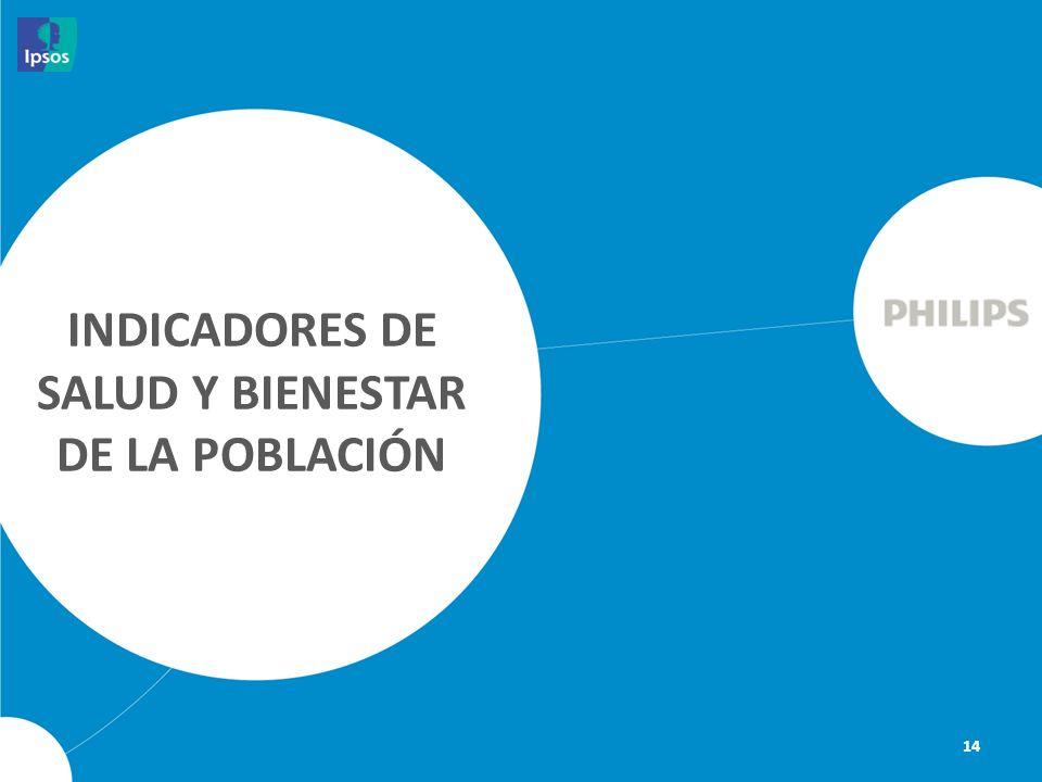 INDICADORES DE SALUD Y BIENESTAR DE LA POBLACIÓN 14